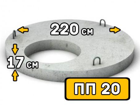 Плиты перекрытия колодца ПП 20